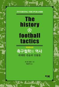 축구철학의 역사(The History Football Tactics)