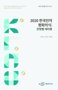 2020 한국인의 평화의식: 문항별 테이블