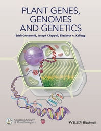 Plant Genes, Genomes and Genetics