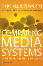 미디어 시스템 형성과 진화