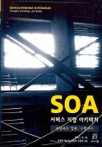 SOA(서비스 지향 아키텍처)
