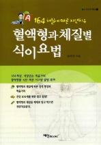 164체질에 따른 자연치유 혈액형과 체질별 식이요법