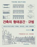 건축의 형태공간 규범
