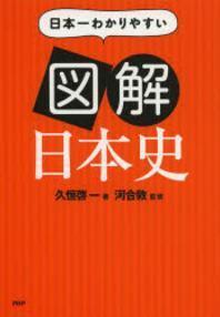 日本一わかりやすい圖解日本史