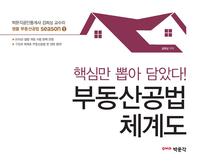 부동산공법 체계도(김희상 교수의 명품 부동산공법 season 1)