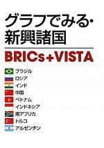グラフでみる.新興諸國 BRICS+VISTA