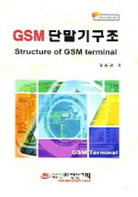 GSM 단말기구조