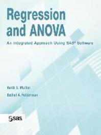 Regression and Anova