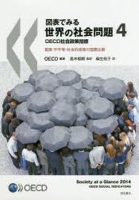 圖表でみる世界の社會問題 OECD社會政策指標 4 貧困.不平等.社會的排除の國際比較