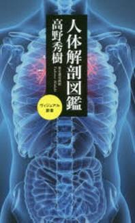 人體解剖圖鑑