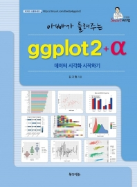 ggplot2+α 데이터 시각화 시작하기