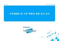 기부캠페인 및 기부 투명성 관련 인식 조사(2011)
