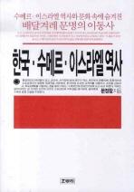 한국 수메르 이스라엘역사