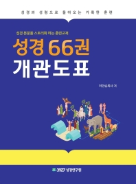 성경66권 개관도표