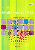 수학에서의 MATHEMATICA 활용