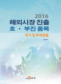 해외시장 진출 호 부진 품목(2016)