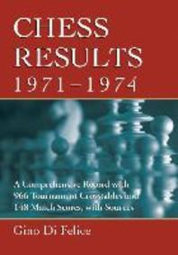 Chess Results, 1971-1974