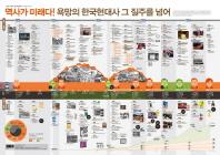 인포그래픽 한국현대사 1945-2014