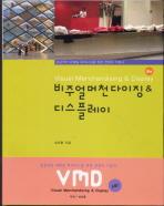 VMD(비주얼 머천다이징&디스플레이)