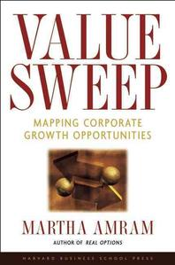 Value Sweep : Mapping Growth Opportunities Across Assets
