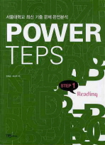 POWER TEPS READING STEP. 1