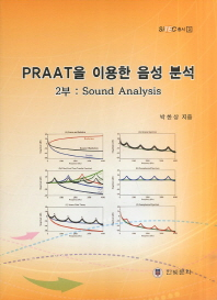 PRAAT을 이용한 음성 분석. 2: SOUND ANALYSIS