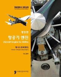 항공기 엔진. 1: 왕복엔진