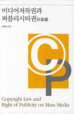미디어저작권과 퍼블리시티권