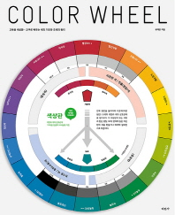 Color Wheel: 교육용 색상환