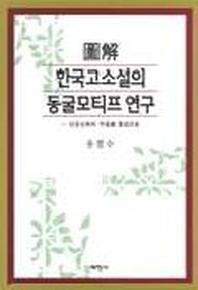 한국 고소설의 동굴모티프 연구(도해)