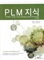 PLM 지식