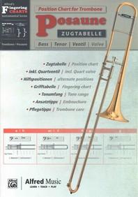 Zugtabelle Fr Posaune [Position Charts for Trombone]