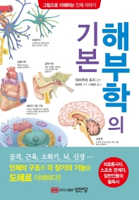 해부학의 기본