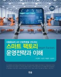 사람중심의 4차 산업혁명을 선도하는 스마트 팩토리 운영전략과 이해