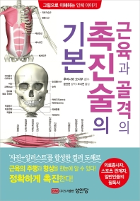 근육과 골격의 촉진술의 기본