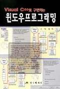 윈도우프로그래밍(VISUAL C++로구현하는)(S/W포함)