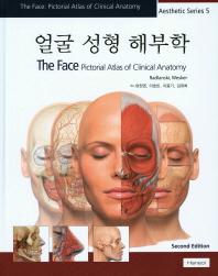 얼굴 성형 해부학