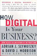 How Digital Is Your Business
