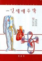 간추린 인체해부학