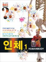 인체. 1(HUMANBODY)
