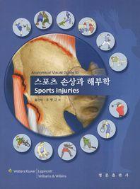 스포츠 손상과 해부학