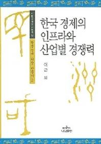 한국 경제의 인프라와 산업별 경쟁력