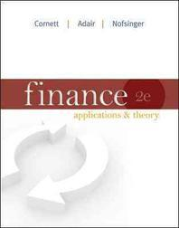 Loose Leaf Finance with Connect Plus