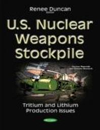 U.S. Nuclear Weapons Stockpile