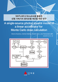 MATLAB & Simulink을 활용한 선형 가속기의 광자모델 계산을 위한 연구(A single-source photon source mod