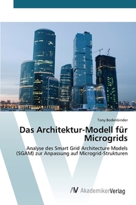 Das Architektur-Modell Fur Microgrids