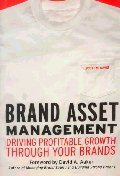 Brand Asset Management