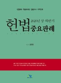 헌법 중요판례(2020년 상ㆍ하반기)
