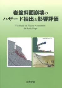 岩盤斜面崩壞のハザ-ド抽出と影響評價