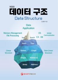 데이터 구조(Data Structure)